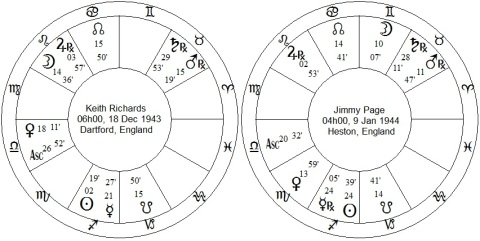 keith & jimmy charts